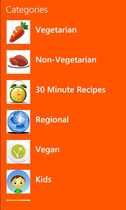 cooking app - Sweetnspicy